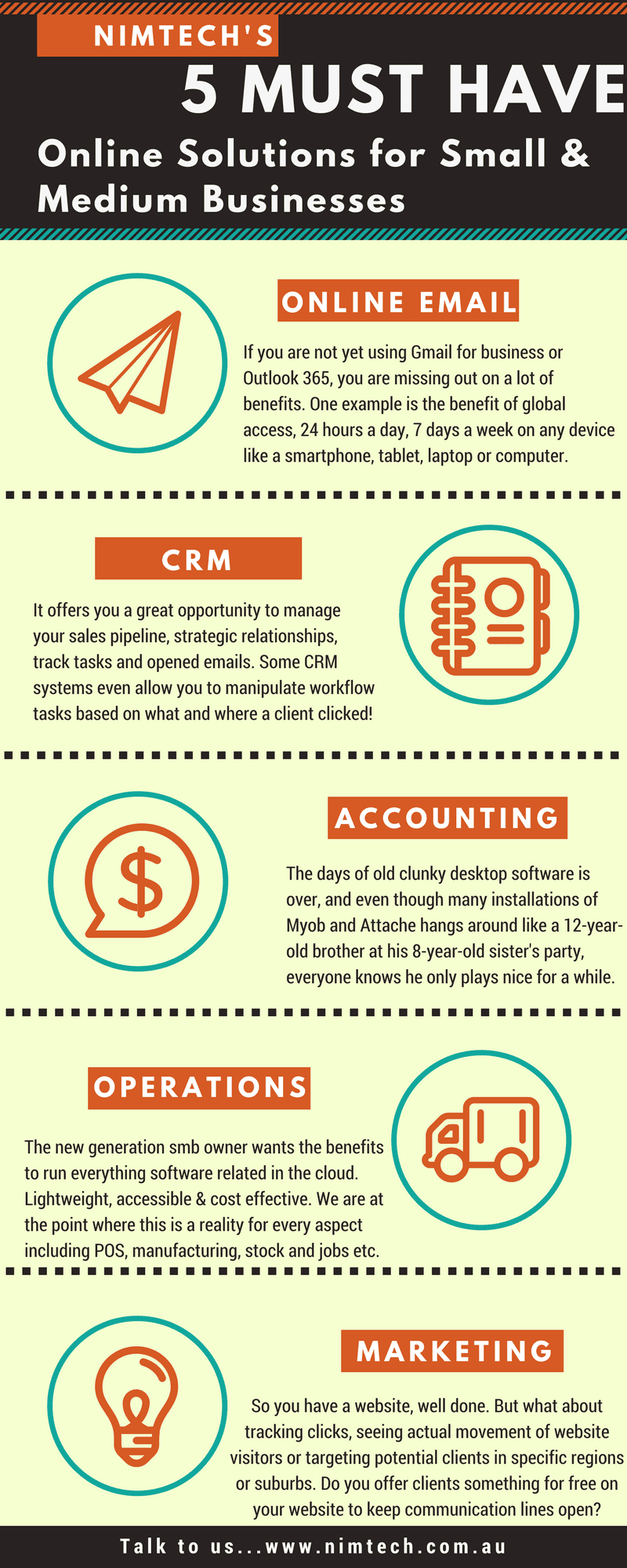 5 Must have Saas Infographic